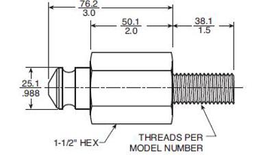 FTM2-M16