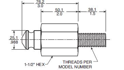 FTM2-63