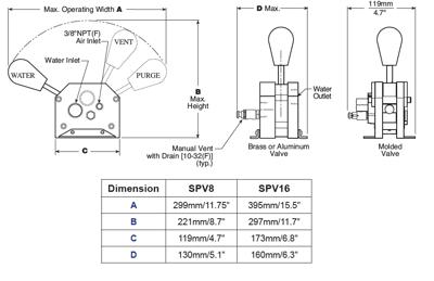 SPV8-A-M